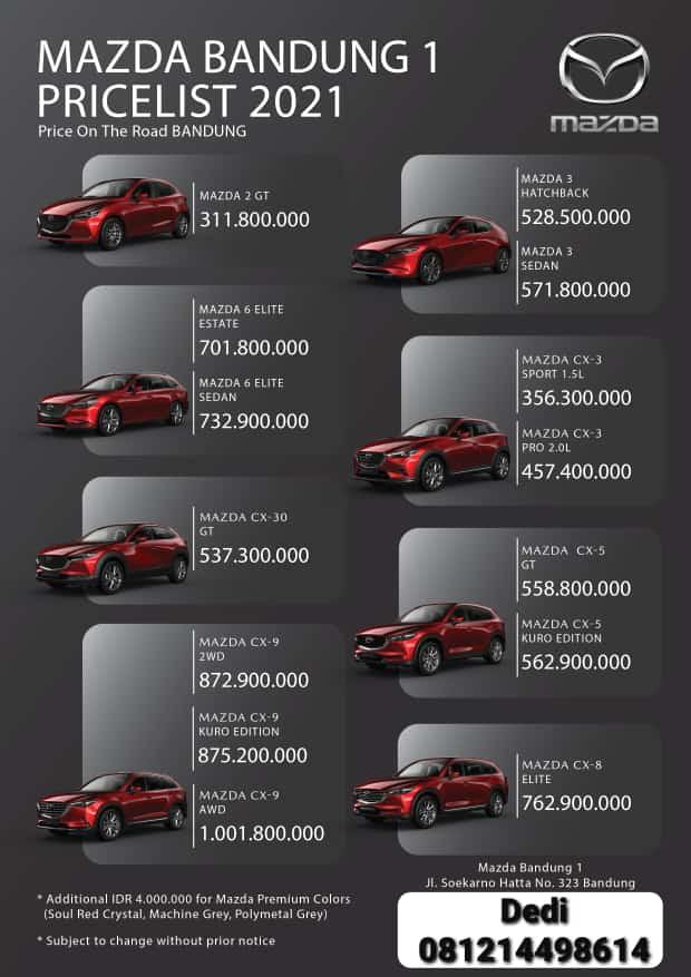 Harga Mobil Baru Mazda 2021 Area Bandung Jawa Barat